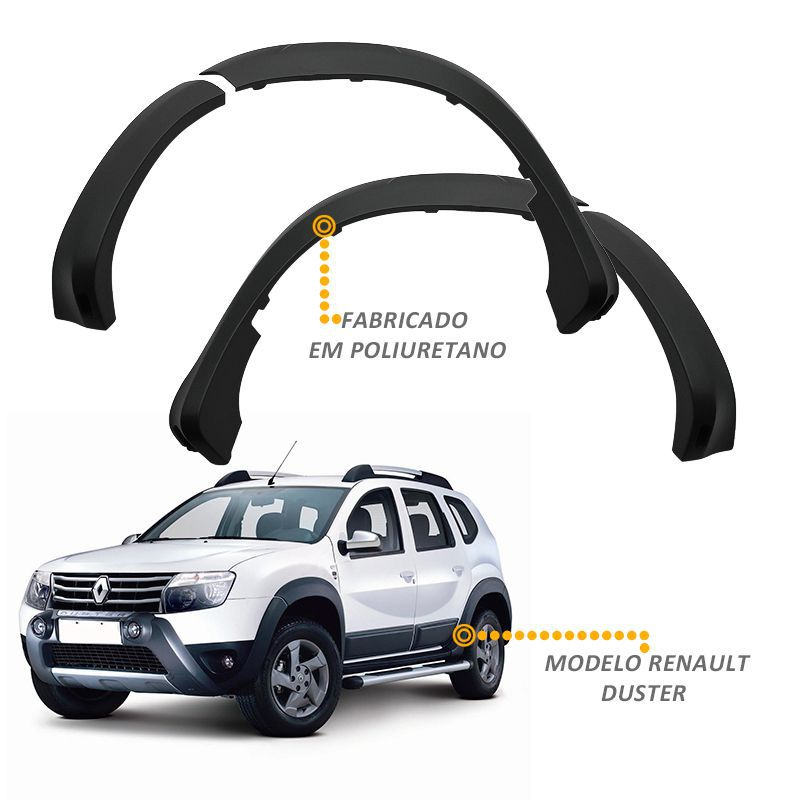 Kit Alargador de Paralamas Duster 2015 a 2020 Preto Tgpoli