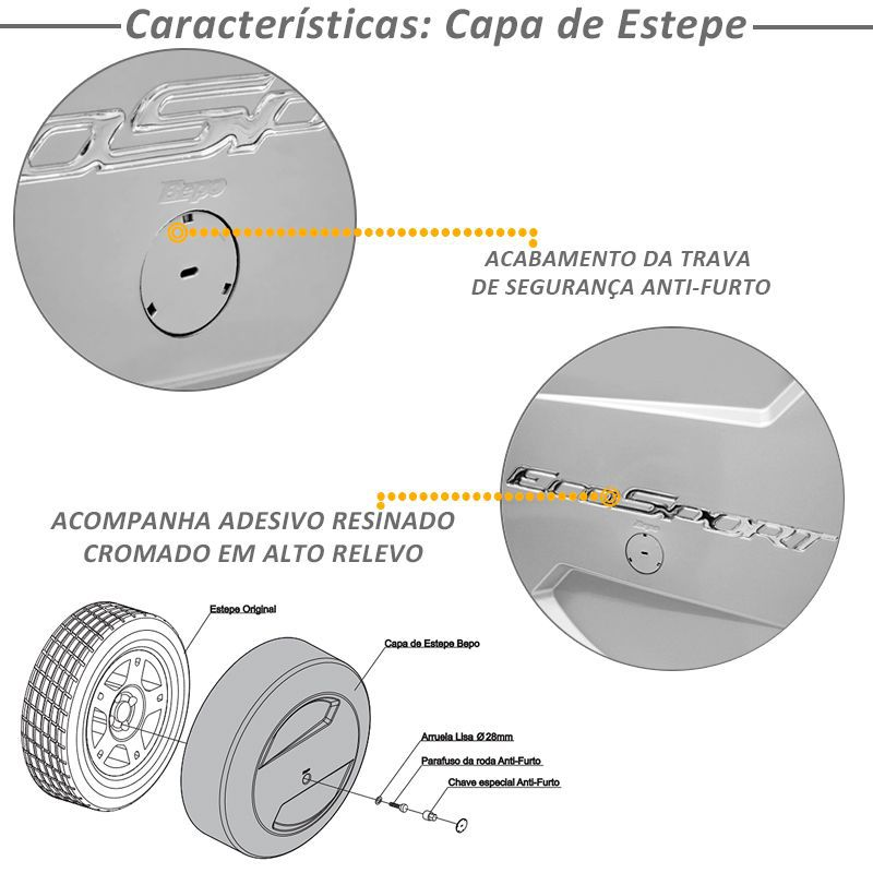 Kit Friso Lateral e Capa Estepe Bepo Ecosport Prata Enseada