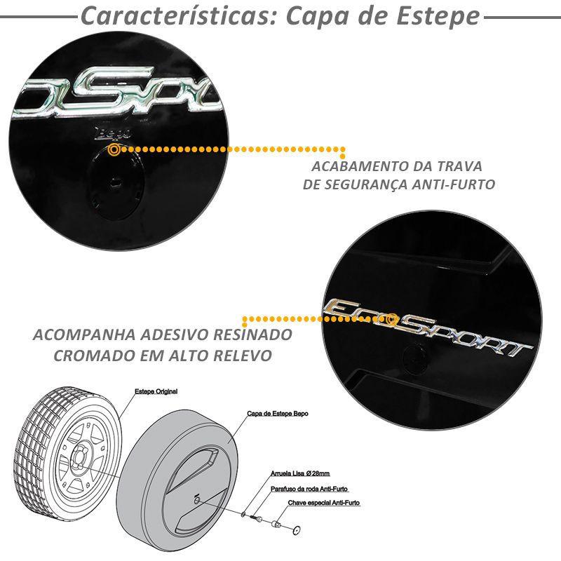 Kit Friso Lateral e Capa Estepe Bepo Ecosport Preto Ebony