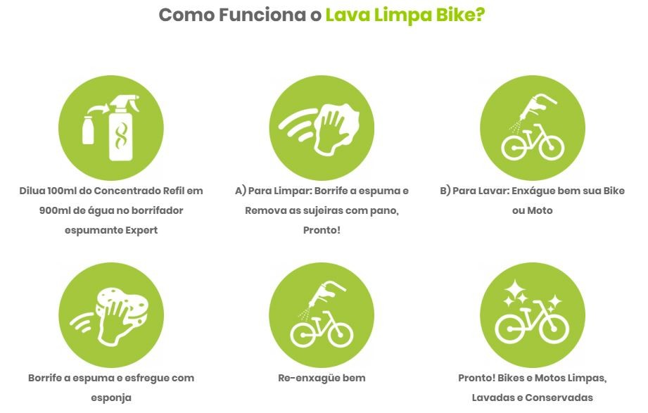 LAVA E LIMPA EXPERT CLEAN SHAMPOO PARA BIKE E MOTO PRONTO USO 1 LITRO