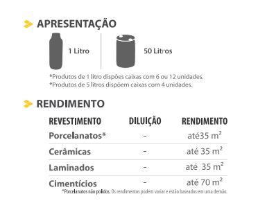 Cera Especial Brilho 1L - LP  - COLAR