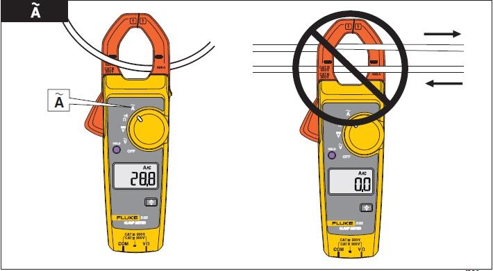 Alicate Amperímetro Digital Fluke 302+ CAT. III 600 VOLT.- FLUKE