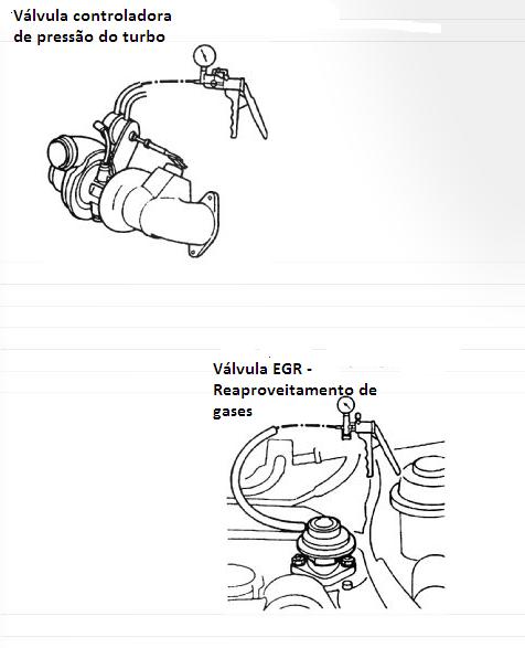 Bomba de Vácuo e Pressão Manual 2 em 1 KL-0124-4 GEDORE KLANN