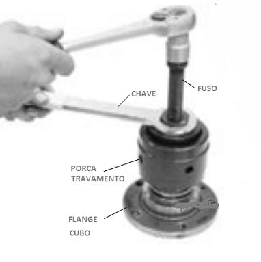Extrator de Rolamento pela capa interna - jogo de 44 a 72 mm KL-042-90K Gedore Klann