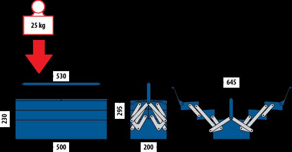 Caixa Sanfonada Com 5 Gavetas - 50cm - 1335 - Sem Ferramentas - GEDORE