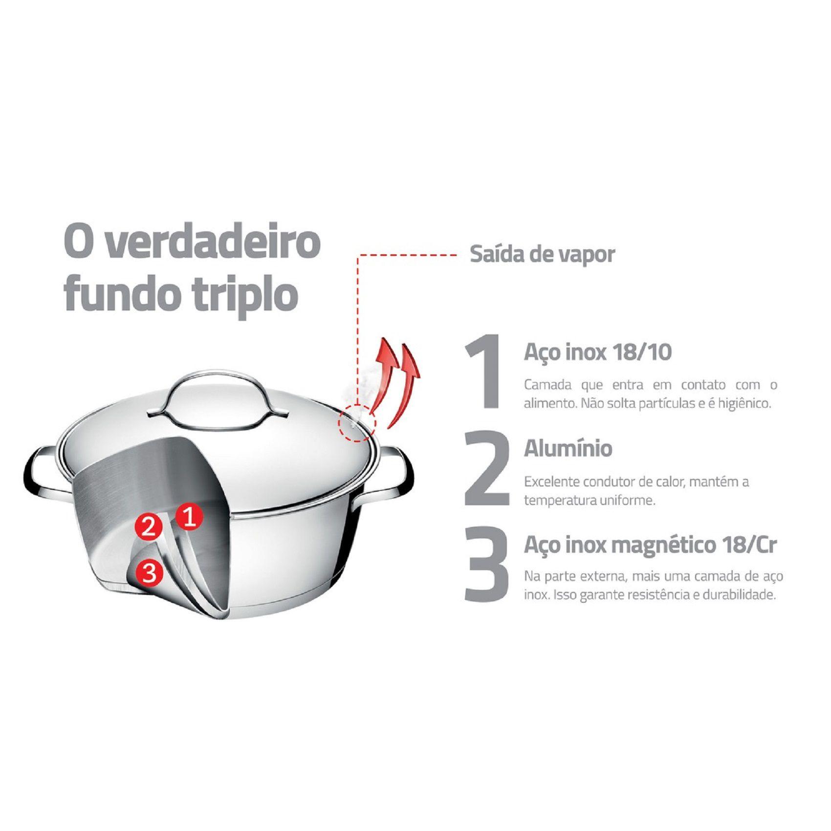 Fervedor Aço Inox 2L Fundo Triplo Tramontina