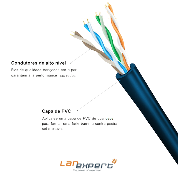 Cabo Lan Expert Turbo Link Cat5e UTP CMX 4 Pares Azul - C5ETB-BL  - Tudo Forte