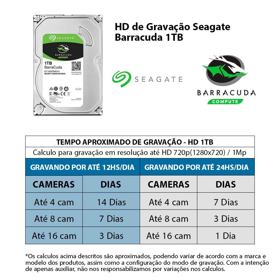 Kit 06 Câmeras de Segurança Bullet HD 720p Focusbras + DVR Luxvision All HD + HD para Gravação 1TB + Acessórios