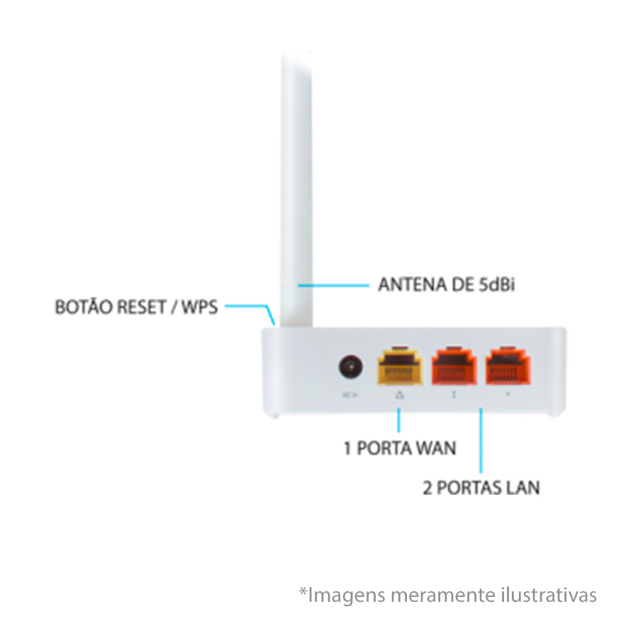Roteador e Repetidor Wireless N Greatek WR-1500LS 150Mbps