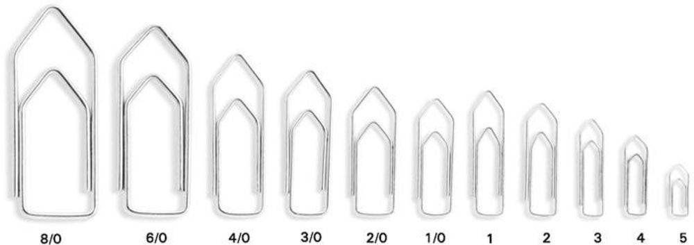 Clips 3/0 Aço Galvanizado 415 UN ACC 01884