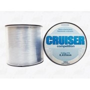 Linha Fastline Cruiser Competition (Transparente) 0,435mm 37lb Nylon 16,8KG 500M