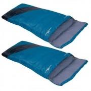 Kit Saco de Dormir Liberty Nautika 4ºC a 10ºC Individual 2un Cor Azul e Preto
