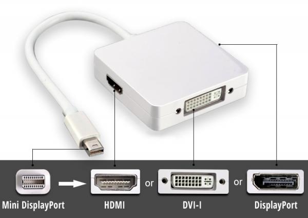 Adaptador Mini Display Port Para DVI/Display Port/HDMI CB113 - OEM