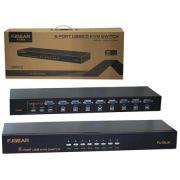 Switch KVM USB 2.0 com 8 Portas FJ-8UK HUB0026 - FJGEAR