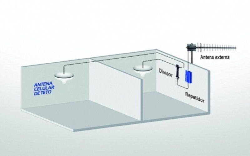 Divisor de sinal para Repetidor Celular Aquario Dv-02  - EMPORIO K