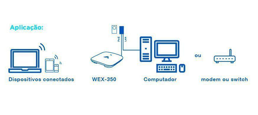 Acess Point Profissional De Teto 2,4ghz 650mw Aquário WEX-350   - EMPORIO K