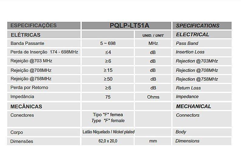 Filtro contra interferencia 4g para tv digital hd - LTE Proeletoronic  - EMPORIO K