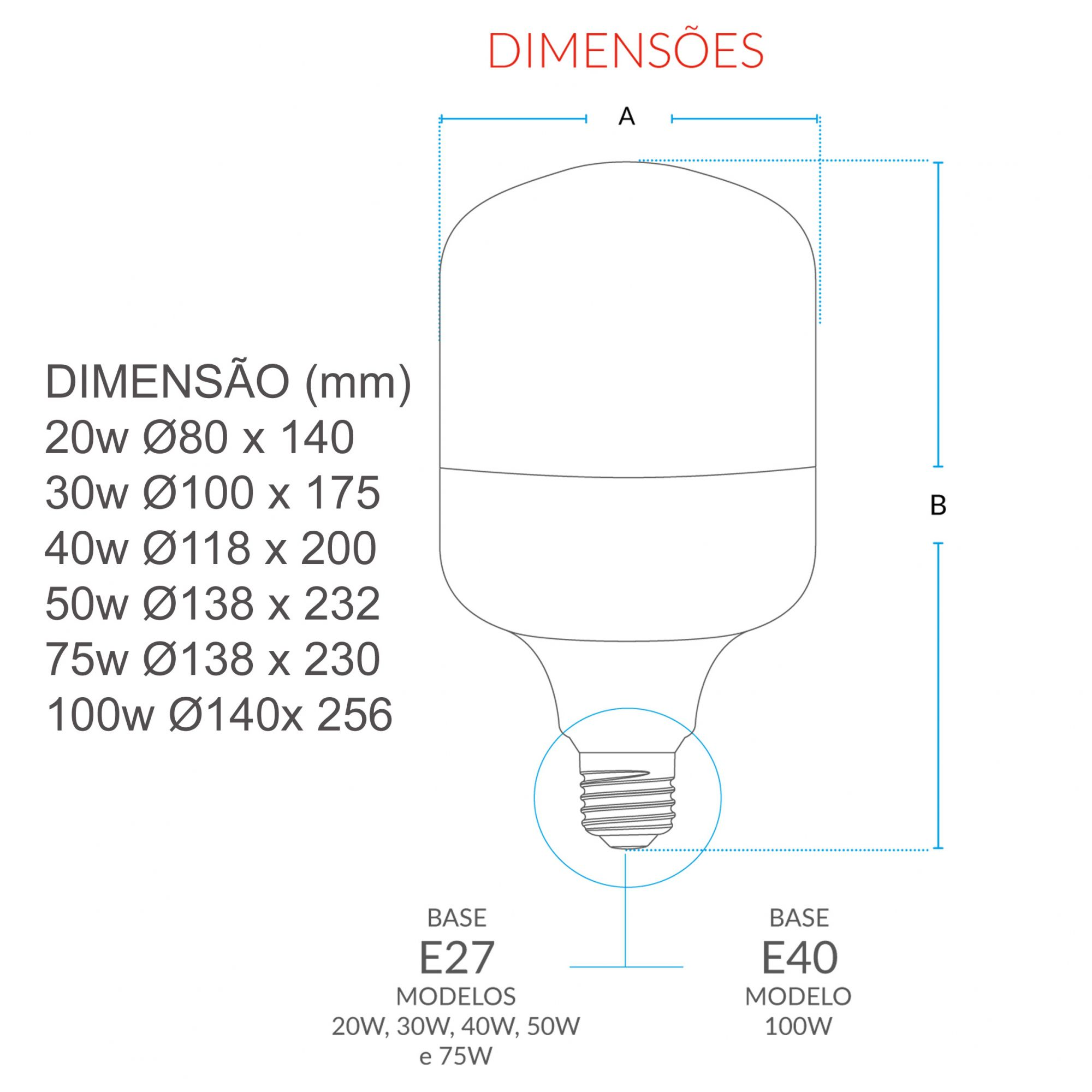 Lâmpada Led Bulbo 40w Avant Luz Branca 6500k Alta Potência  - EMPORIO K