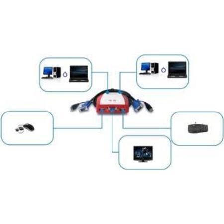 Chaveador Kvm Enkvm-Usbb 2 Portas Com Cabo E Entrada Usb