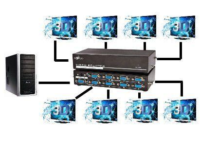 Data Switch 8p. Microfins 250/08a 250mhz (Divisor De Video)