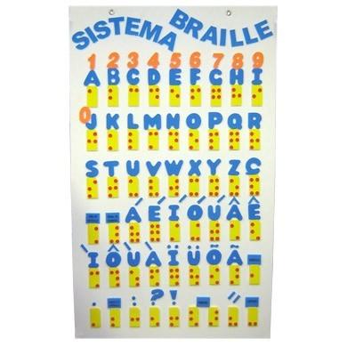 Quadro com o Alfabeto Braille