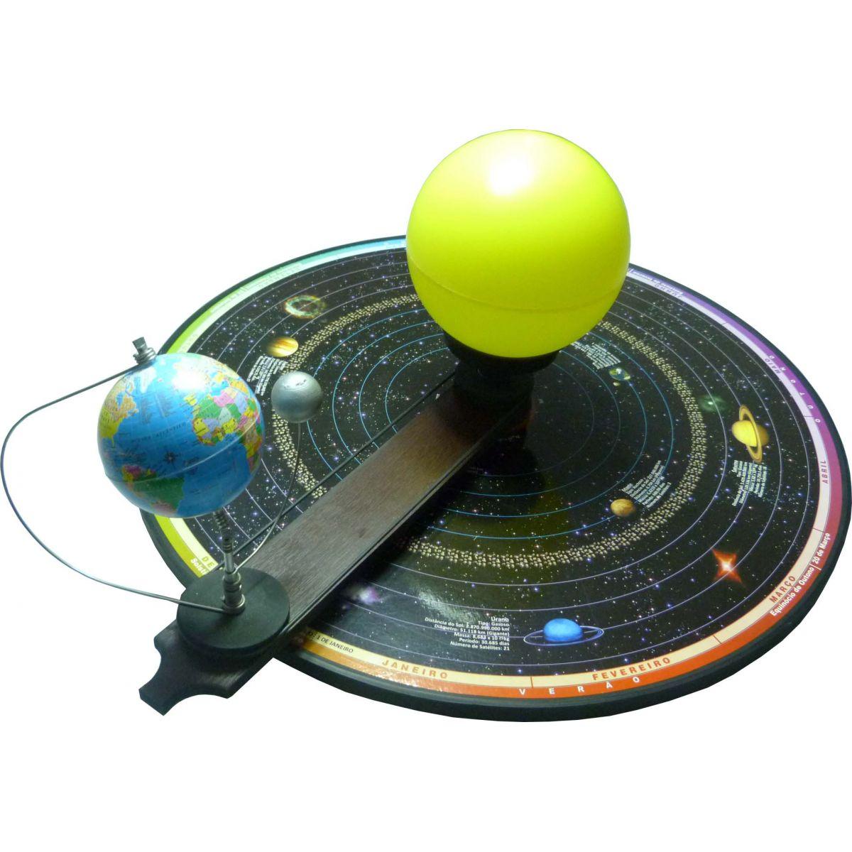 Planetário Astronômico 110V