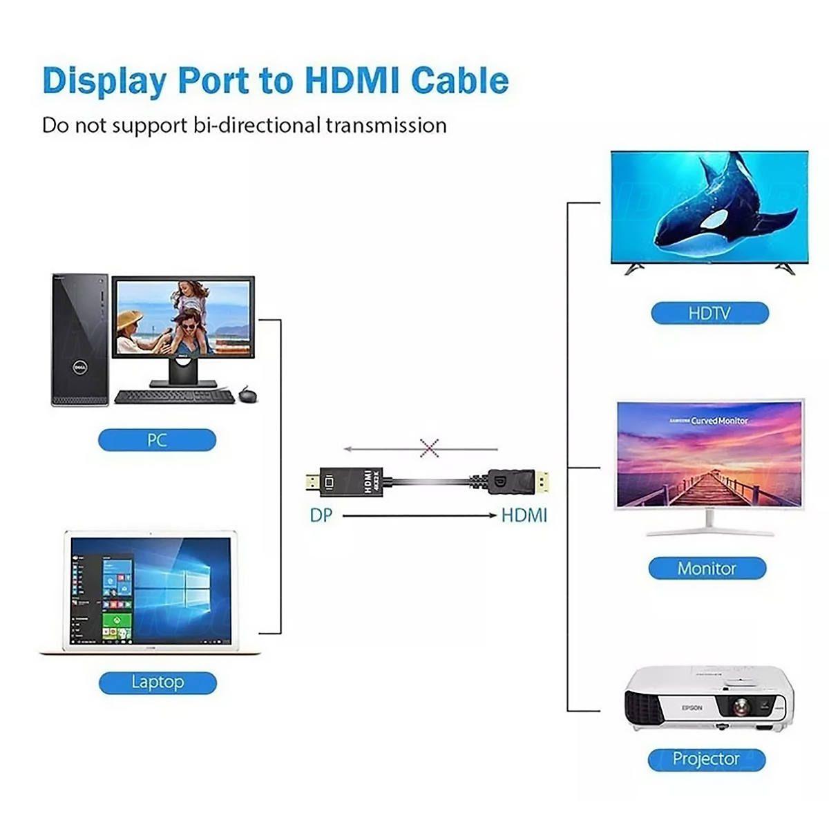 Cabo Conversor Adaptador Displayport para HDMI 1.8 metros CB-DMI18 1244 Preto