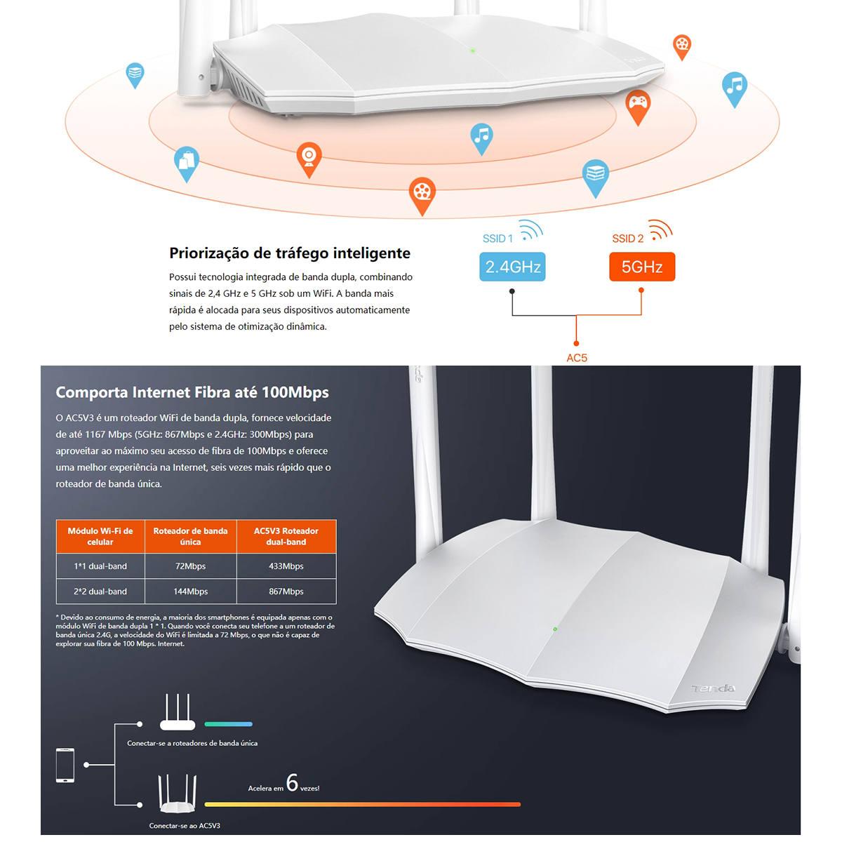 Roteador Wireless AC1200 Dual Band WiFi 4 Antenas High Power 1200Mbps Sem Fio Tenda AC5v3