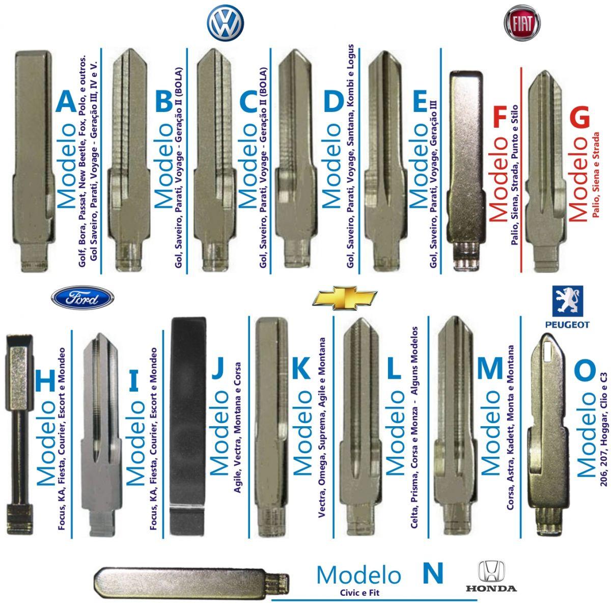 Chave Canivete Polo + Placa Alarme Positron + Lamina VW Chevrolet GM Fiat Ford Peugeot Renault