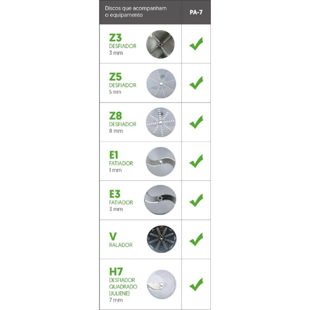 Nr-12 preparador de alimentos siemsen inox 127v 6 discos 1/2cv mod. pa.7
