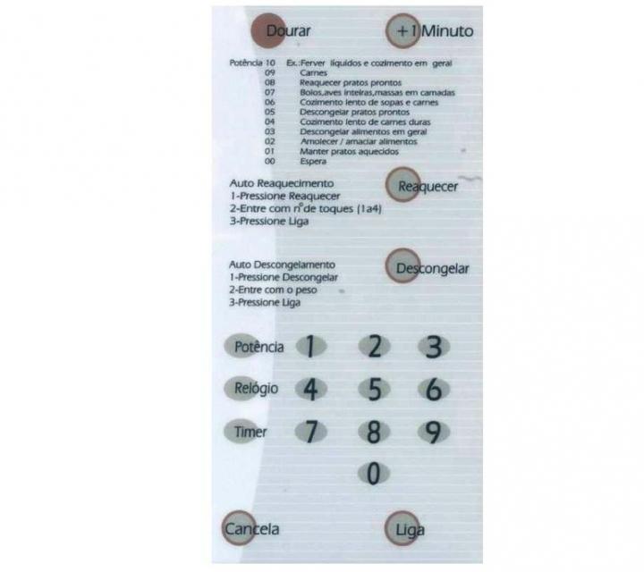 Membrana Compatível Microondas Brastemp Bmp31 Bmp31Brc com Dourar