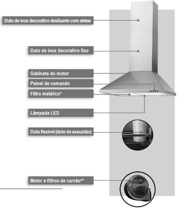 DUTO FLEXÍVEL P/ EXAUSTÃO CADENCE CFA260 CFA290 CFA490