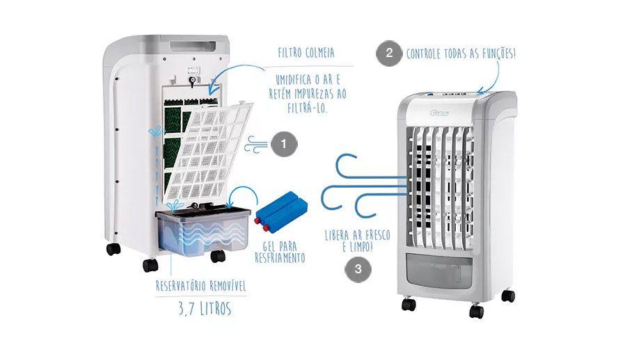 Filtro Hepa Climatizador Cadence CLI302 Climatize Compact