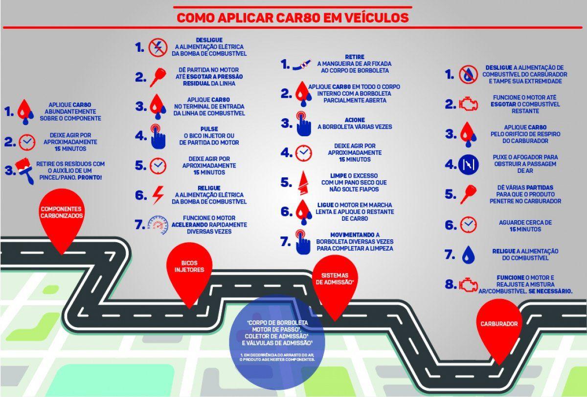 Descarbonizante Car 80 Car80 Limpa Bico E Carburadores - Car80  - Conexao Brasil Autopeças