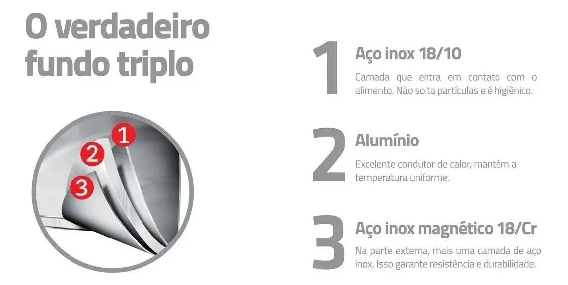 Conjunto De Panelas Aço Inox 5 Peças Electrolux Design  - Pensou Filtros