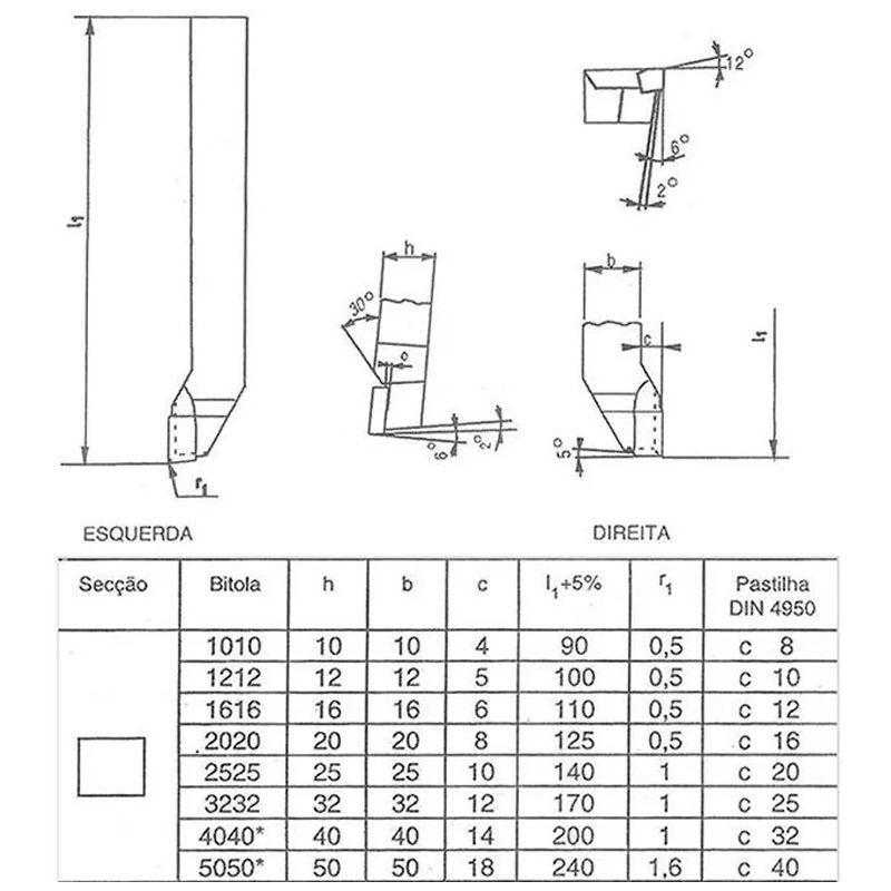 Ferramenta Soldada Curva Para Tornear ISO 6 - 0808 D P30 - DIN 4980 - JG TOOLS