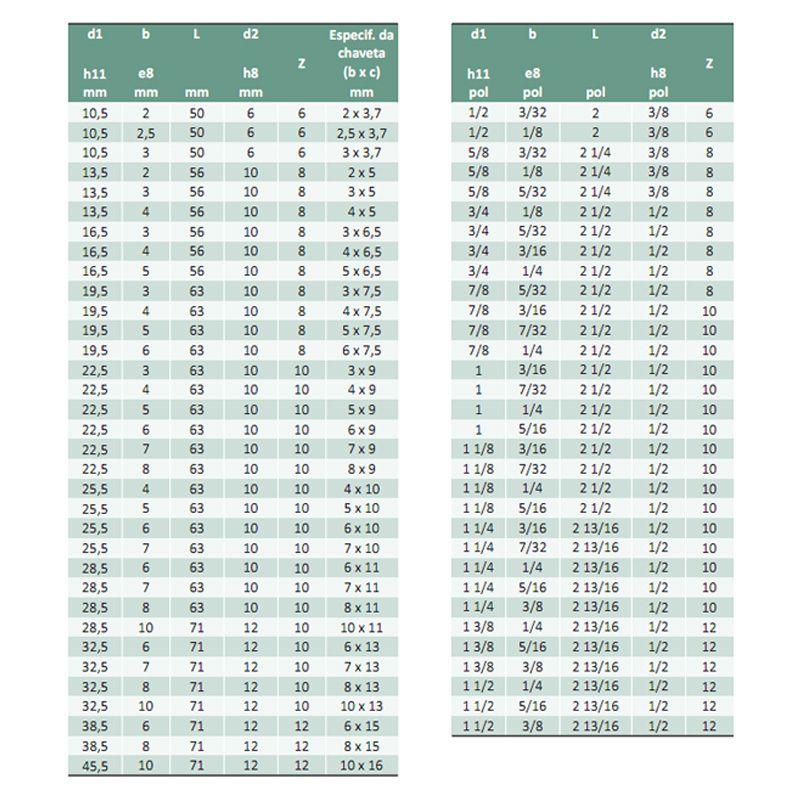Fresa para Rasgo de Chaveta Haste Cilíndrica, Dentes Cruzados Tipo WOODRUFF - Med. 16,5 x 5,0mm - DIN 850 BN - Cód. 1641 - INDAÇO