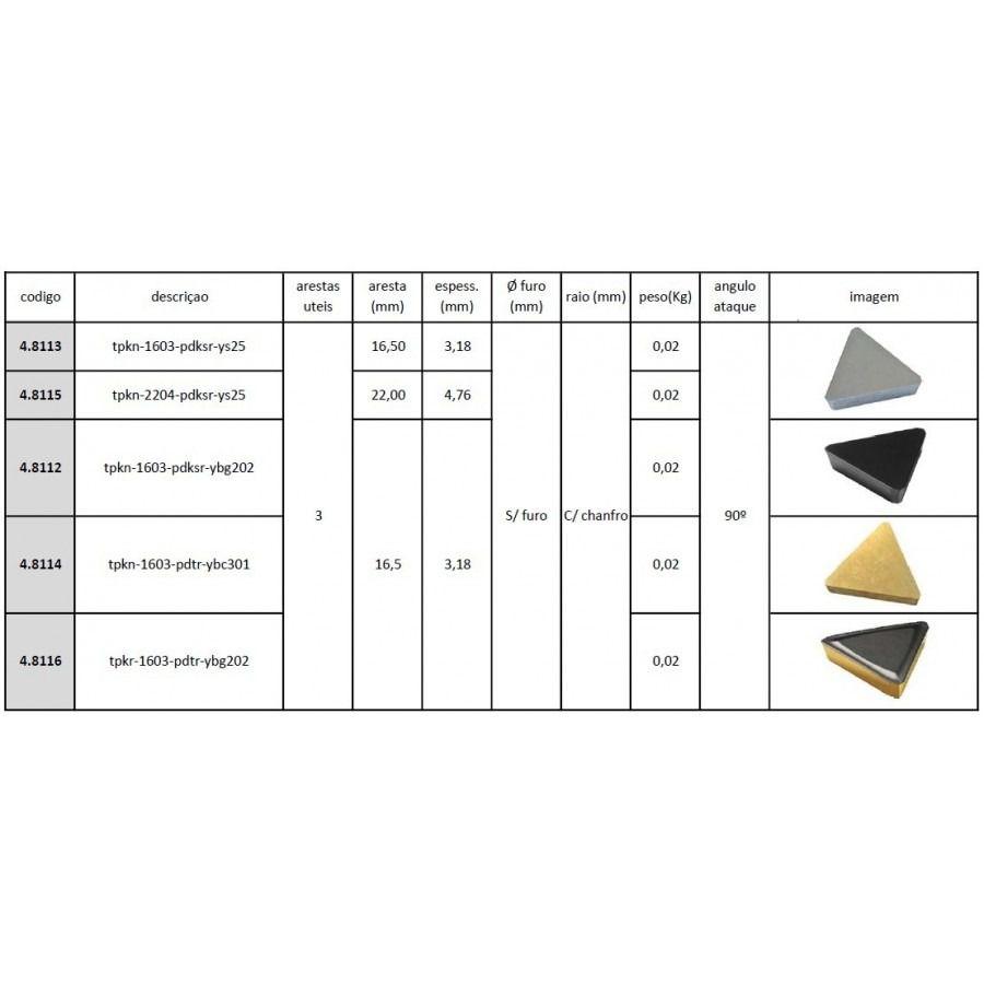 Inserto Pastilha TPKR 1603 PDTR YBG202 - Caixa com 10 Peças - JG TOOLS
