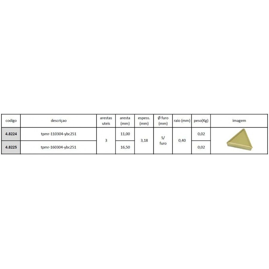 Inserto Pastilha TPMR 110304 YBC251 - Caixa com 10 Peças - JG TOOLS