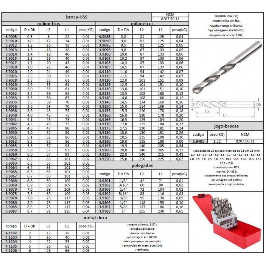 Jogo de Brocas Helicoidais 1,0 a 13,0mm, Haste Cilíndrica em Aço Rápido - Jogo com 25 Peças  - JG TOOLS