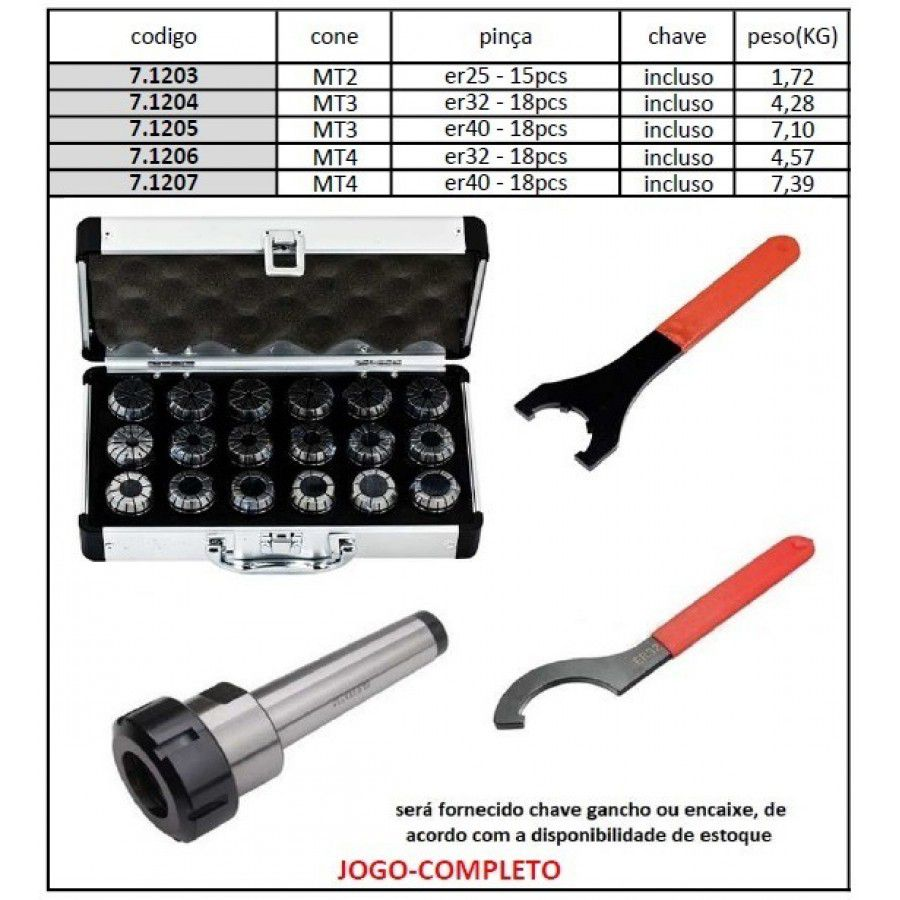 Kit Jogo Pinças ER32 Cone Morse 4 Chave - JG TOOLS
