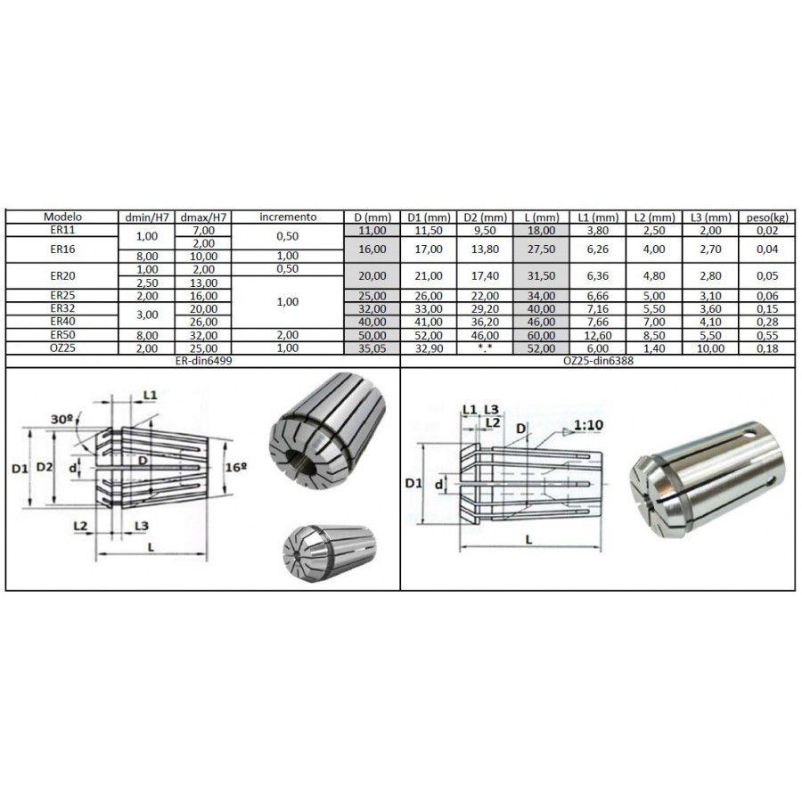 Pinça ER11 02,5 mm - JG TOOLS