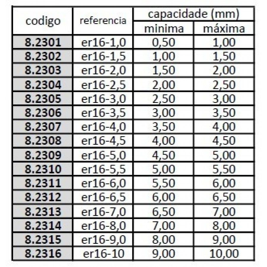 Pinça ER16 06,5 mm - JG TOOLS