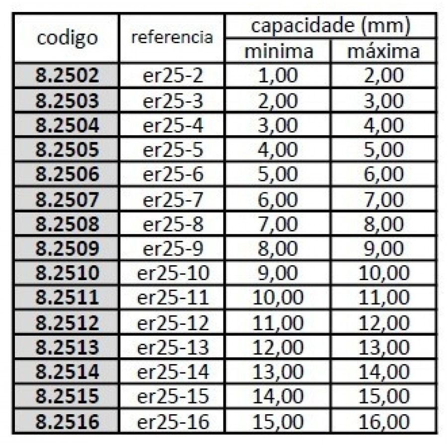 Pinça ER25 02 mm - JG TOOLS