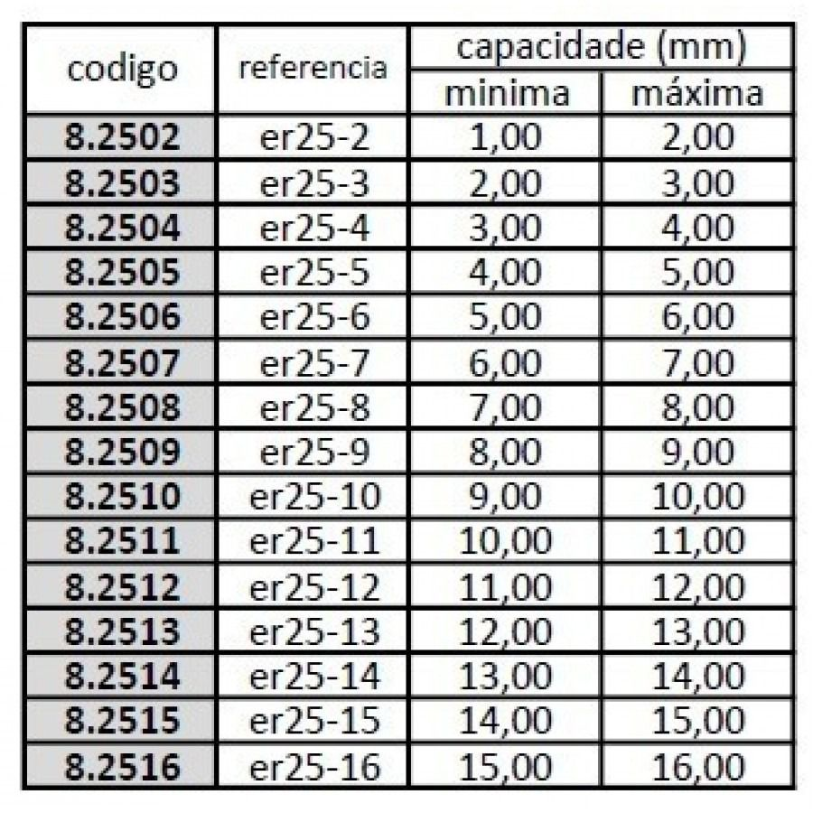 Pinça ER25 06 mm - JG TOOLS