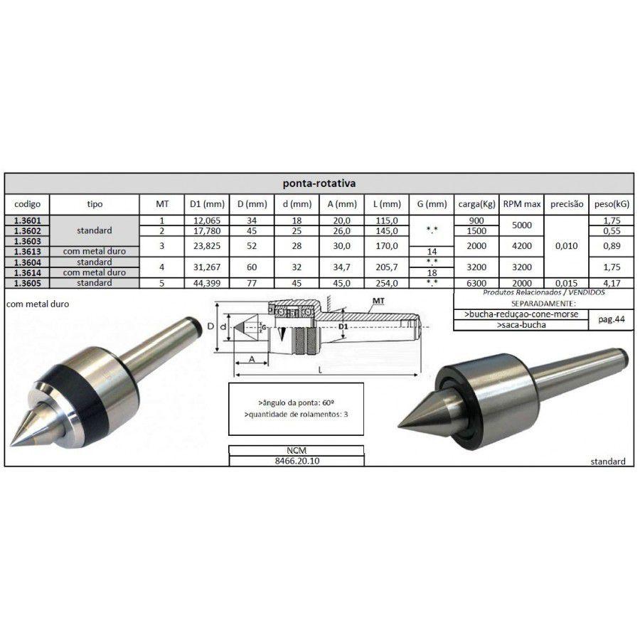 Ponta Rotativa Cone Morse 3 Com Metal Duro - JG TOOLS