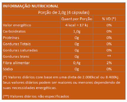 Açafrão / Cúrcuma (Flora) - 60 cápsulas de 500mg  - LA Nature