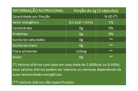 Alcachofra Original - 500mg - 05 Potes  - LA Nature
