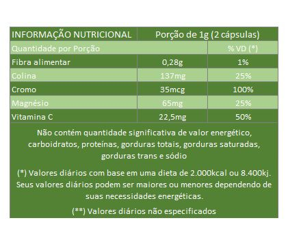 Emagrecedor Café Verde Green Coffee 500mg - 05 Potes  - LA Nature