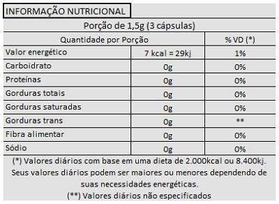 Carvão Vegetal 500mg - 100% Puro - 60 cápsulas  - LA Nature